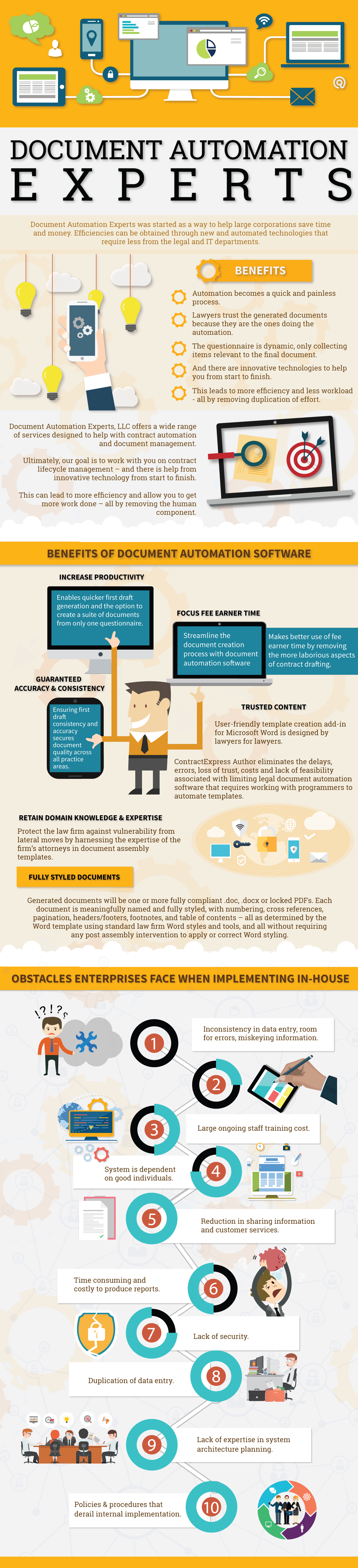 Document Automation Experts Infographic